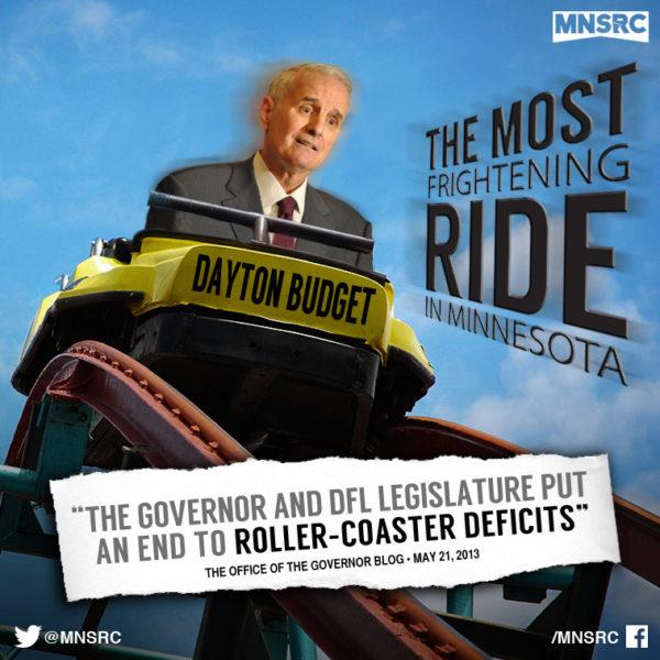 Dayton budget