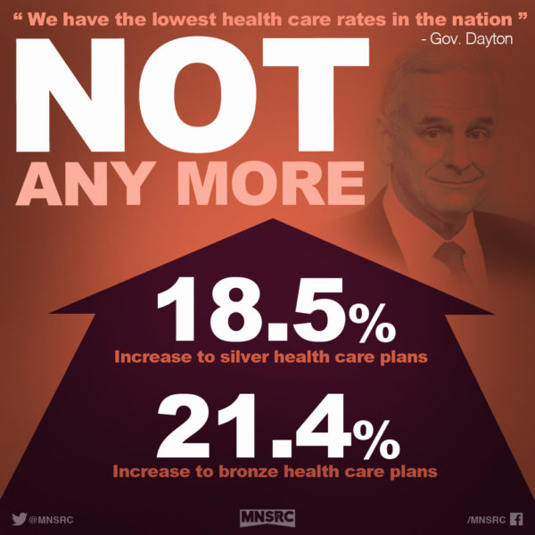 Health Insurance Premiums Rising