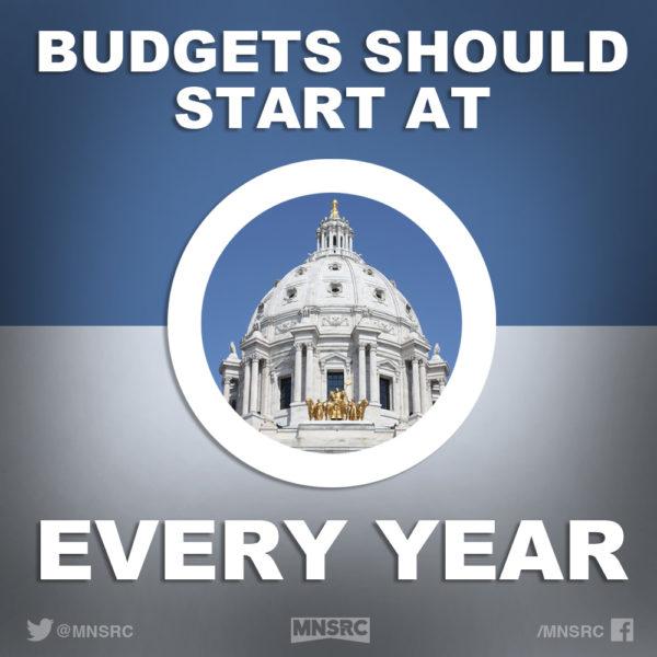Minnesota budget